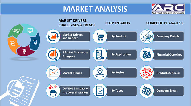 Impact Of Covid-19 on Baseball and Softball Combo Machine Market 2020 Industry Challenges, by Key Players, Types, Applications, Countries, Market Size, Forecast to 2026