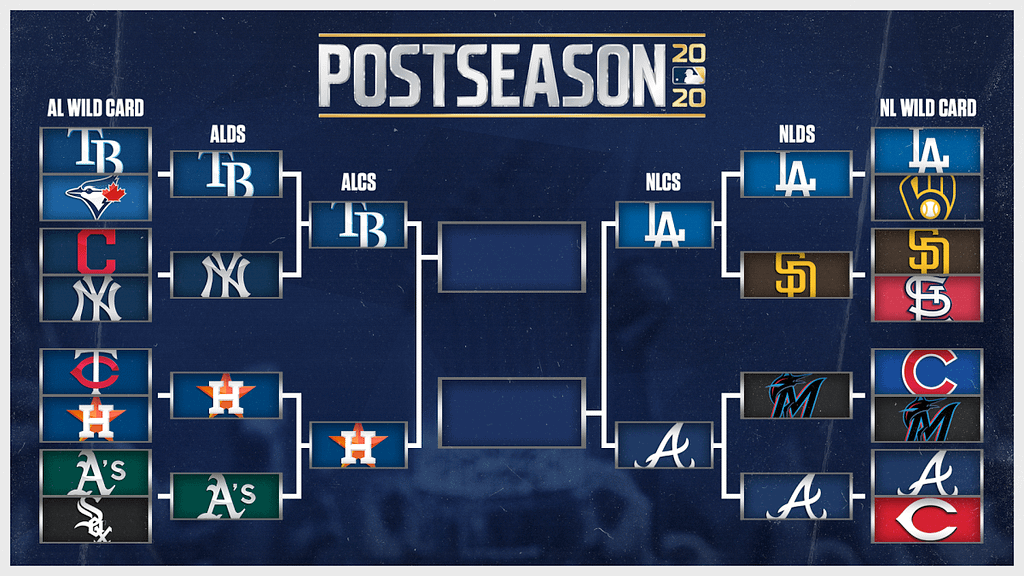 MLB playoffs: bracket, schedule, dates when the baseball record season moves to ALCS and NLCS